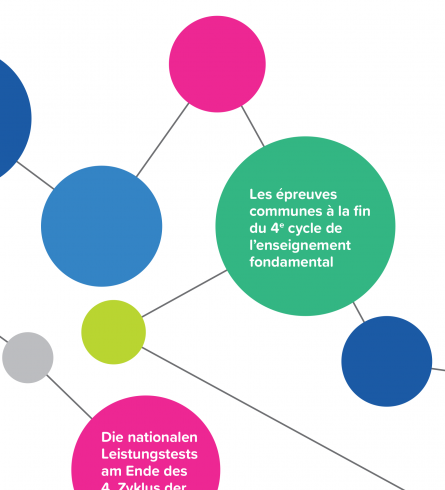 Les épreuves communes à la fin du 4e cycle de l'enseignement fondamental / Die nationalen Leistungstests am Ende des 4. Zyklus der Grundschule